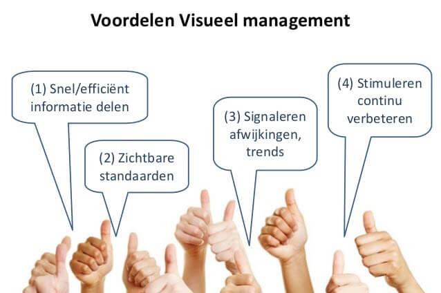 Visueel Management